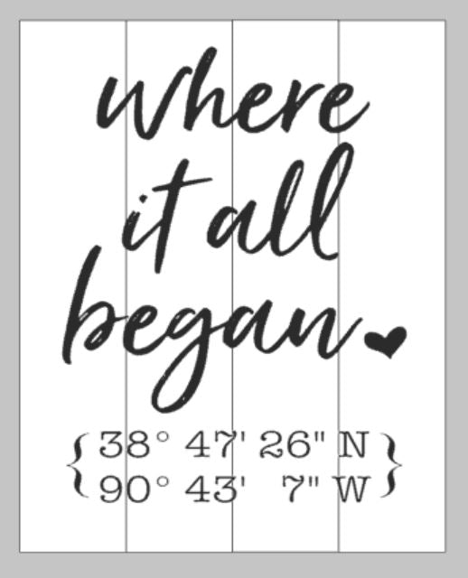 Where it all began with coordinates