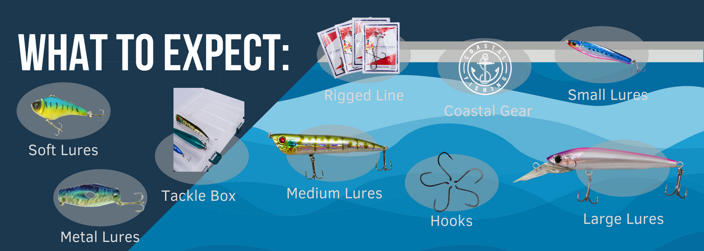 Graphic of what to expect from a salt box subscription. The box contains soft lures, spoons, tracklebox, large lure, medium lure, and bottom rigs