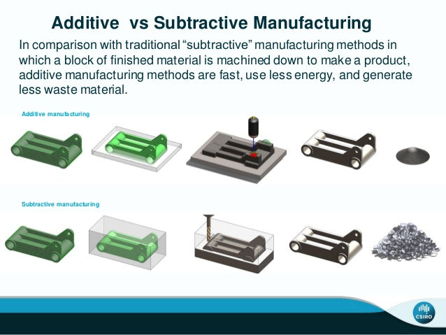 subtractive vs additive manufacturing