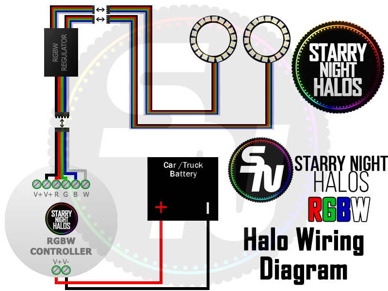 starry night halos rgbw wiring diagram starry night halos starry night halos rgbw wiring diagram