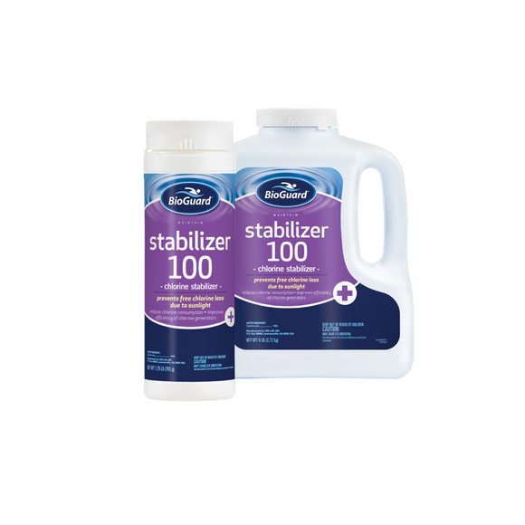 Stabilizer 100 Product Family