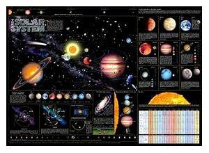 The Solar System Chart 97.8 cm x 68.6 cm - Wide World Maps & MORE! - Book - Wide World Maps & MORE! - Wide World Maps & MORE!