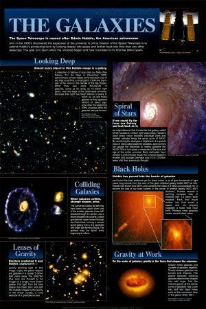 us topo - Hubble - The Galaxies Chart - ©Spaceshots Art Poster Print, 24x36 - Wide World Maps & MORE! - Home - Art.com - Wide World Maps & MORE!