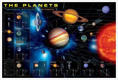us topo - The Planets Print Poster - Wide World Maps & MORE! - Home - EuroGraphics - Wide World Maps & MORE!
