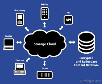cloud-storage-2