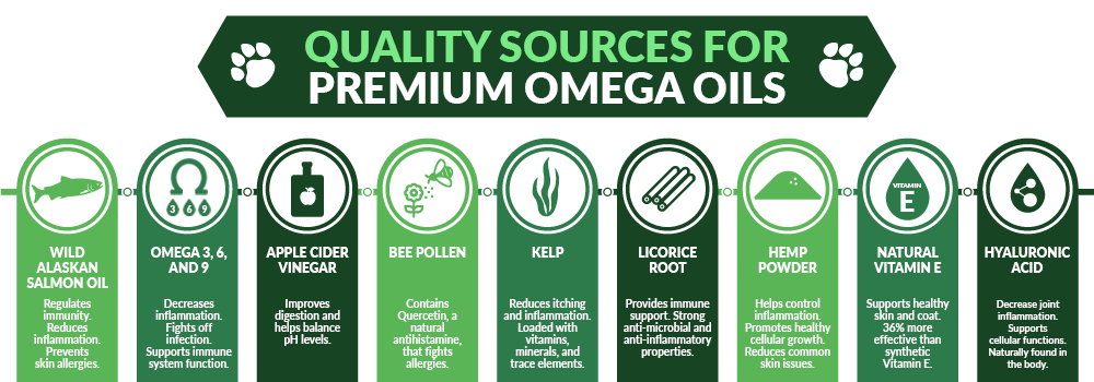 Quality Sources of Premium Omega Oils