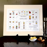 Cocktail Construction Matted Print