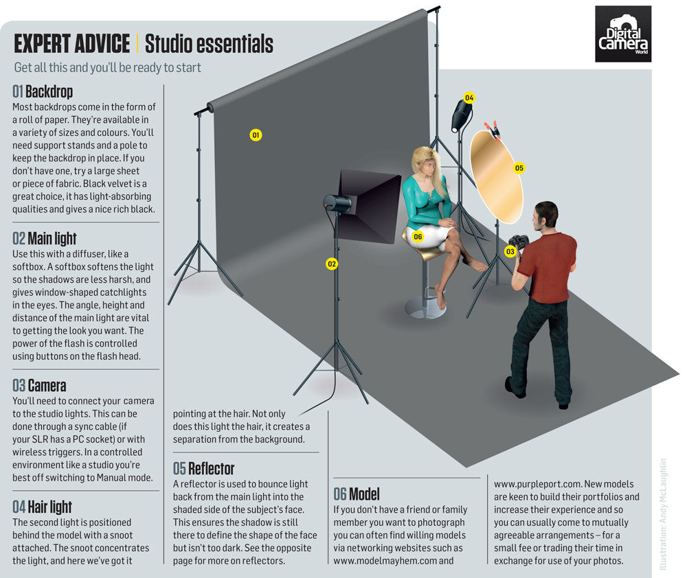Setting Up Your Studio