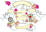Load image into Gallery viewer, Pink Flower Cloud Cycle Personalised Print
