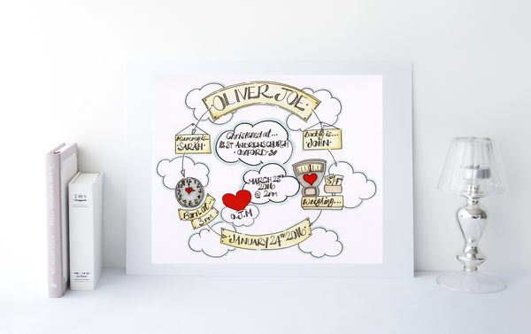 Neutral Cloud Cycle Personalised Print