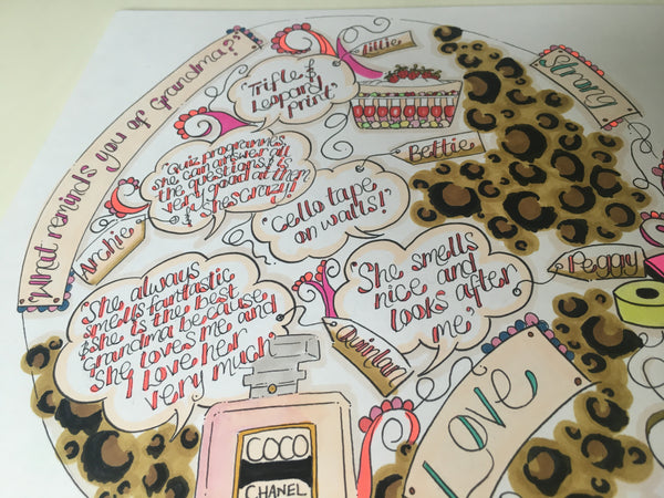 Personalised artwork of custom illustration for Mums Grandmas 60th Birthday Leopard print