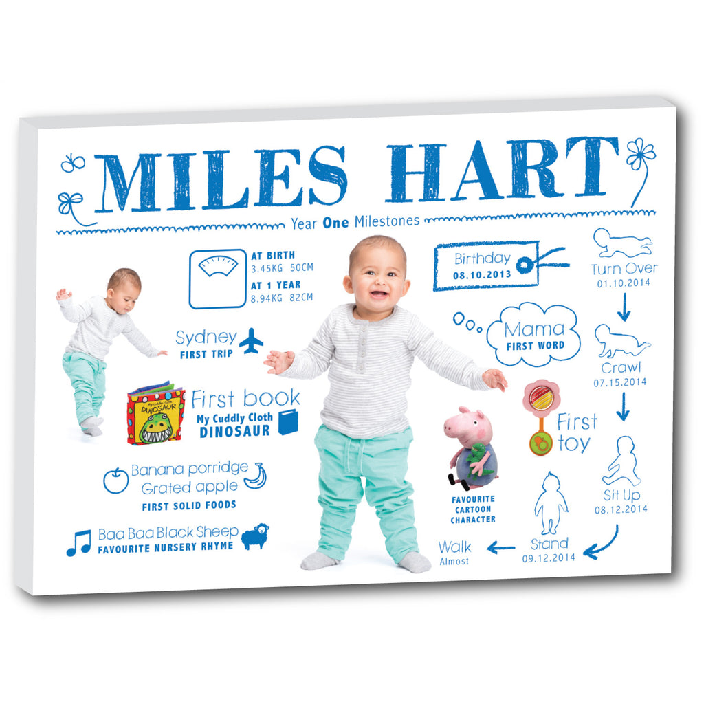 Baby First Year Milestones Canvas R002