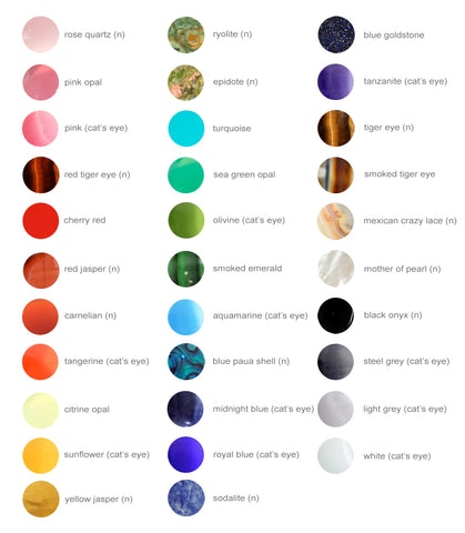 Loose Gem color chart