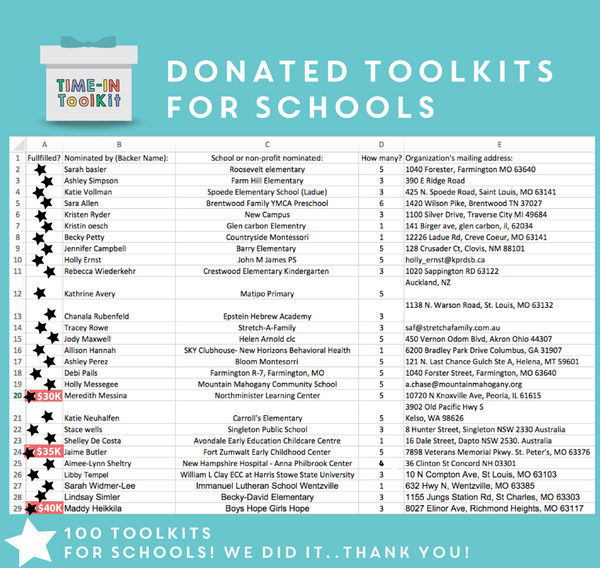 Time in toolkit generation mindful thank you please email infogenmindful if you have any questions 150 toolkits have now been donated to date we announce new winning schools on fandeluxe Images