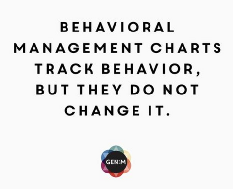 rainbow behavior management chart
