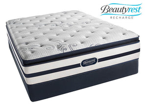 Ratings On Mattresses >> Ratings For Mattresses And Their Meaning Reecefurniture Com