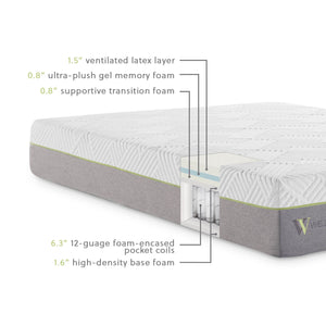 Wellsville 11 Inch Latex Hybrid Mattress
