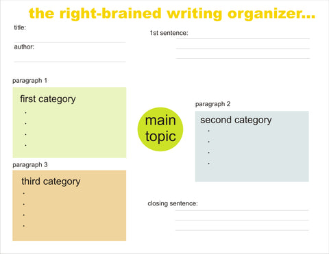The right-brained writing organizer