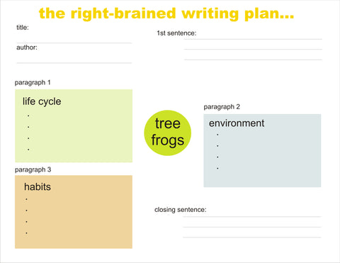The right-brained writing planner