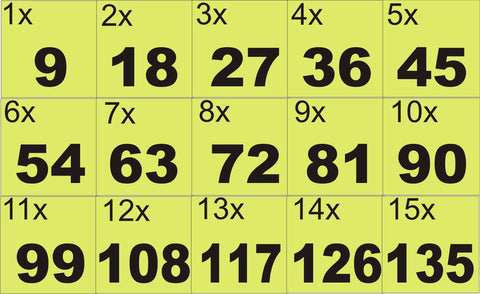 How to teach multiplication using patterns