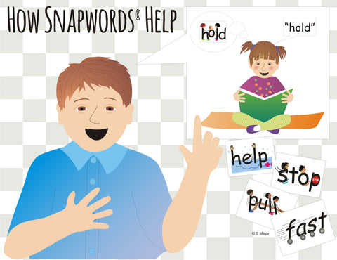 SnapWords Sight Words with pictures and movements examples help, stop, pull, fast