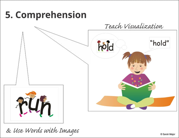 Easy-for-Me teaches reading comprehension
