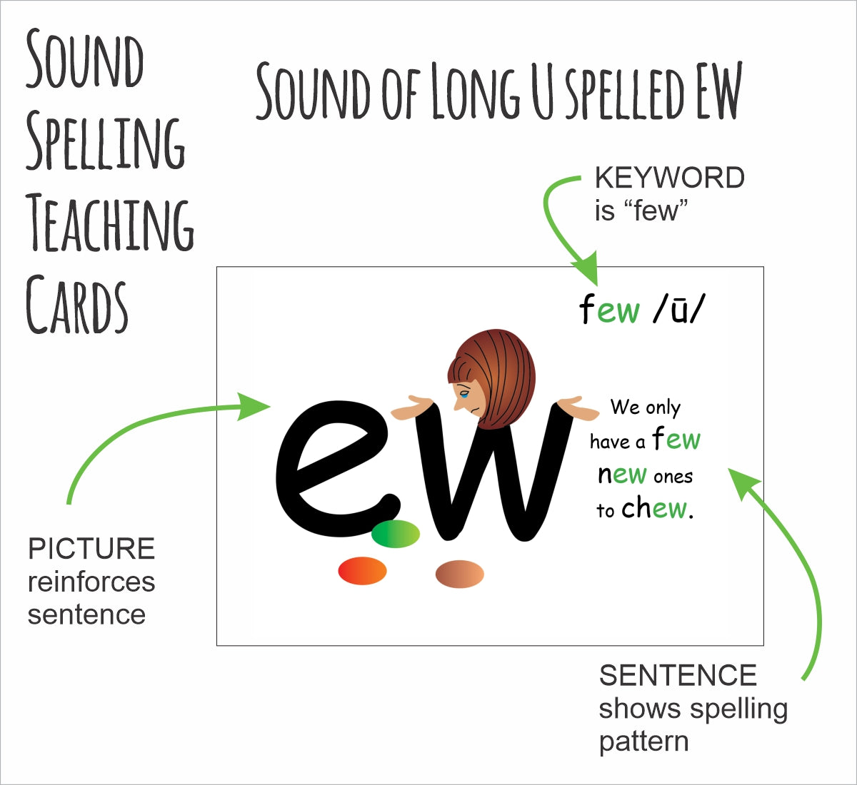 How to spell Long U