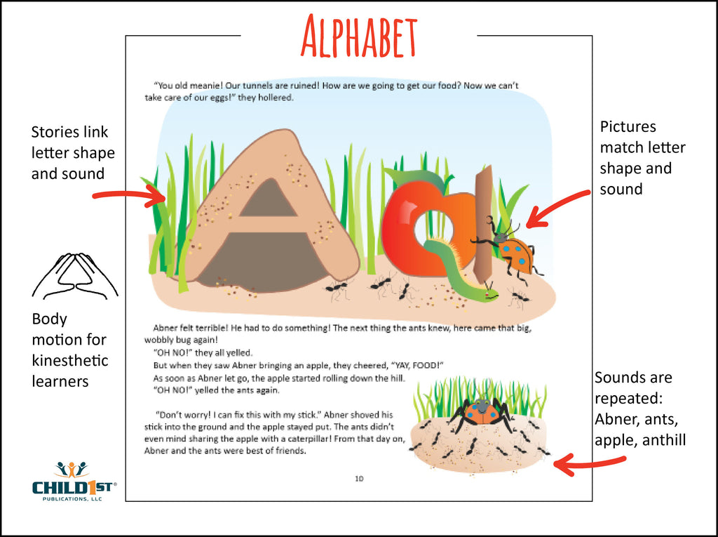 How To Teach Vowel Sounds So Kids Will Remember Child1st Publications