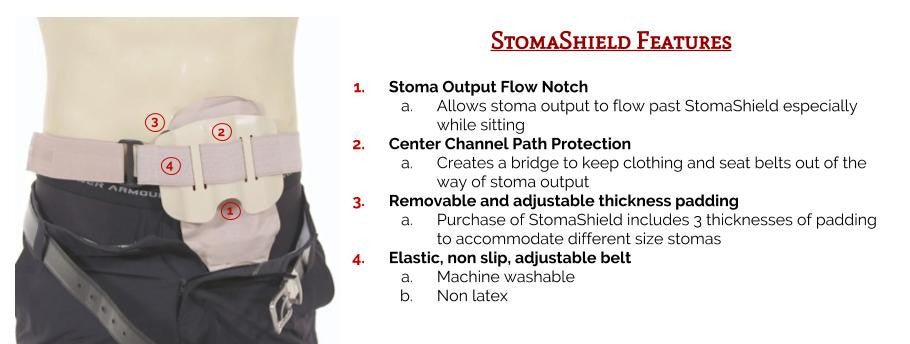 stoma guard features
