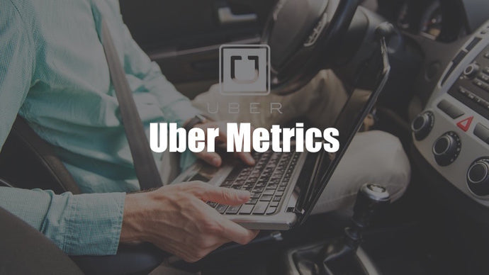 Getting Ready for the Uber Analytics Test - Part 4 - Understanding Concepts Behind Uber (Theory)