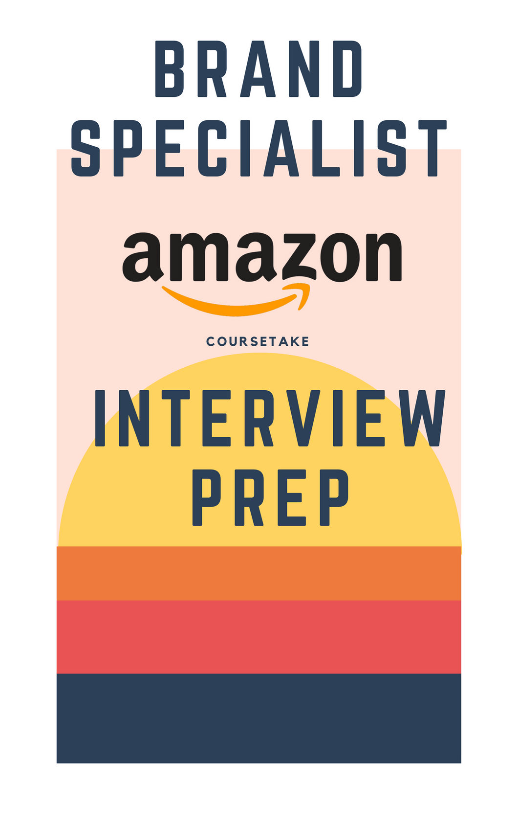 Amazon Brand Specialist Interview Preparation Study Guide