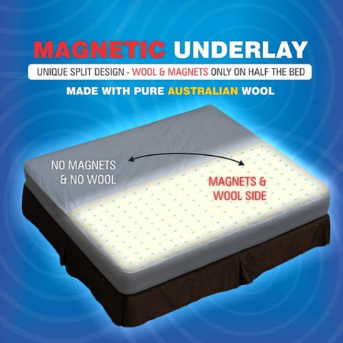 50/50 Magnetic Wool Underlay