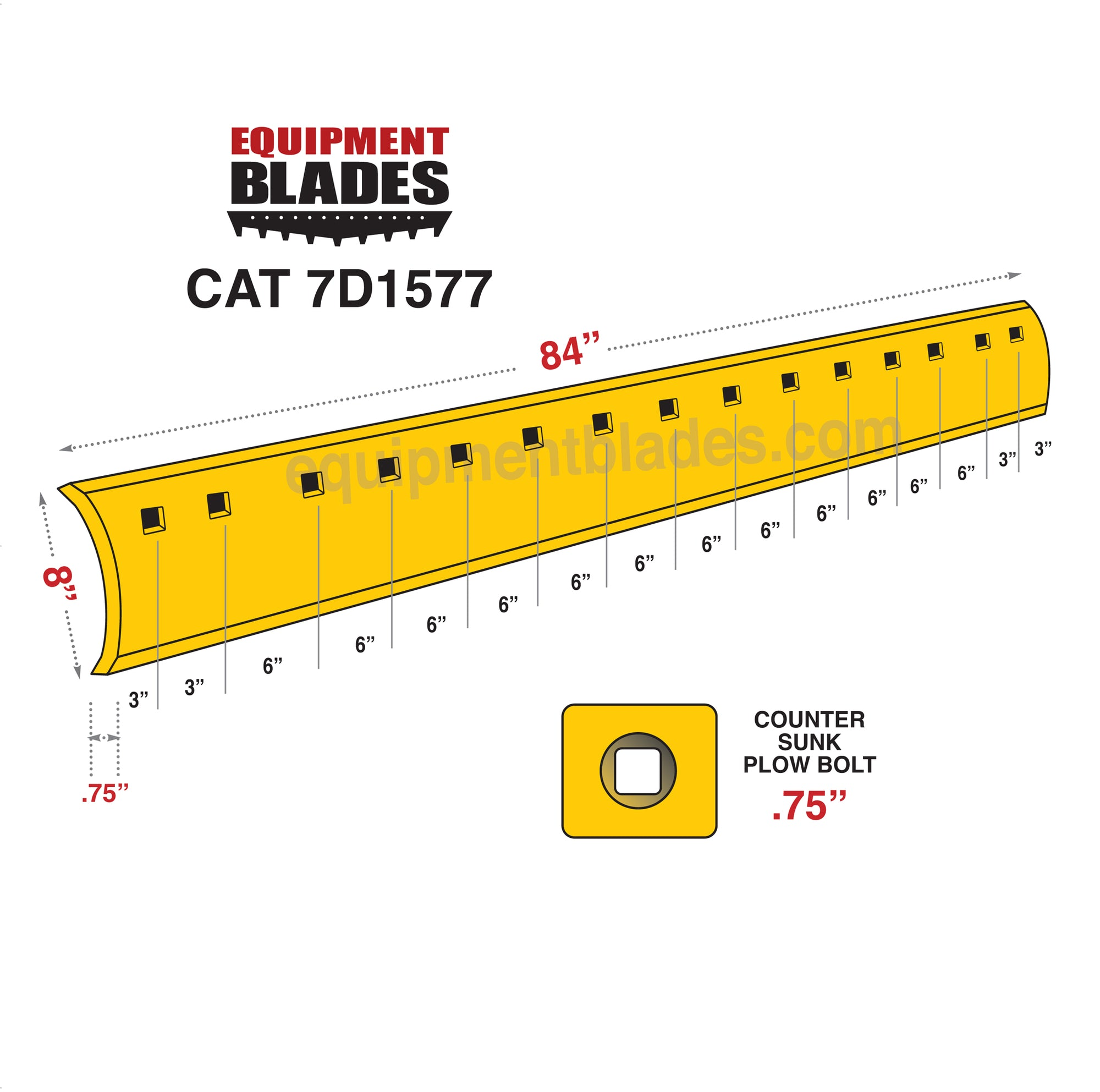 CAT 7D1577-Grader Blades-Equipment Blades Inc-Equipment Blades Inc