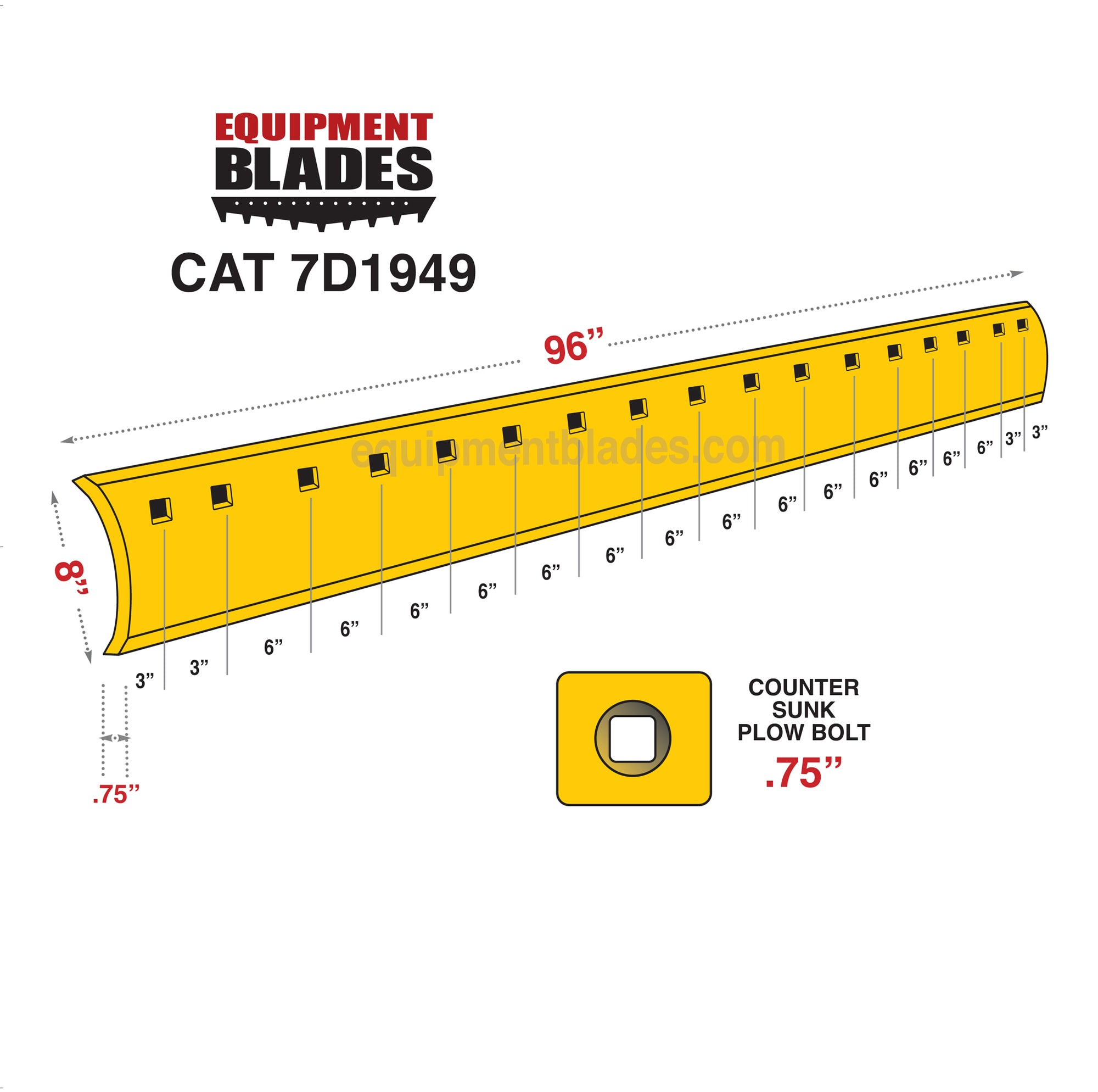CAT 7D1949-Grader Blades-Equipment Blades Inc-Equipment Blades Inc
