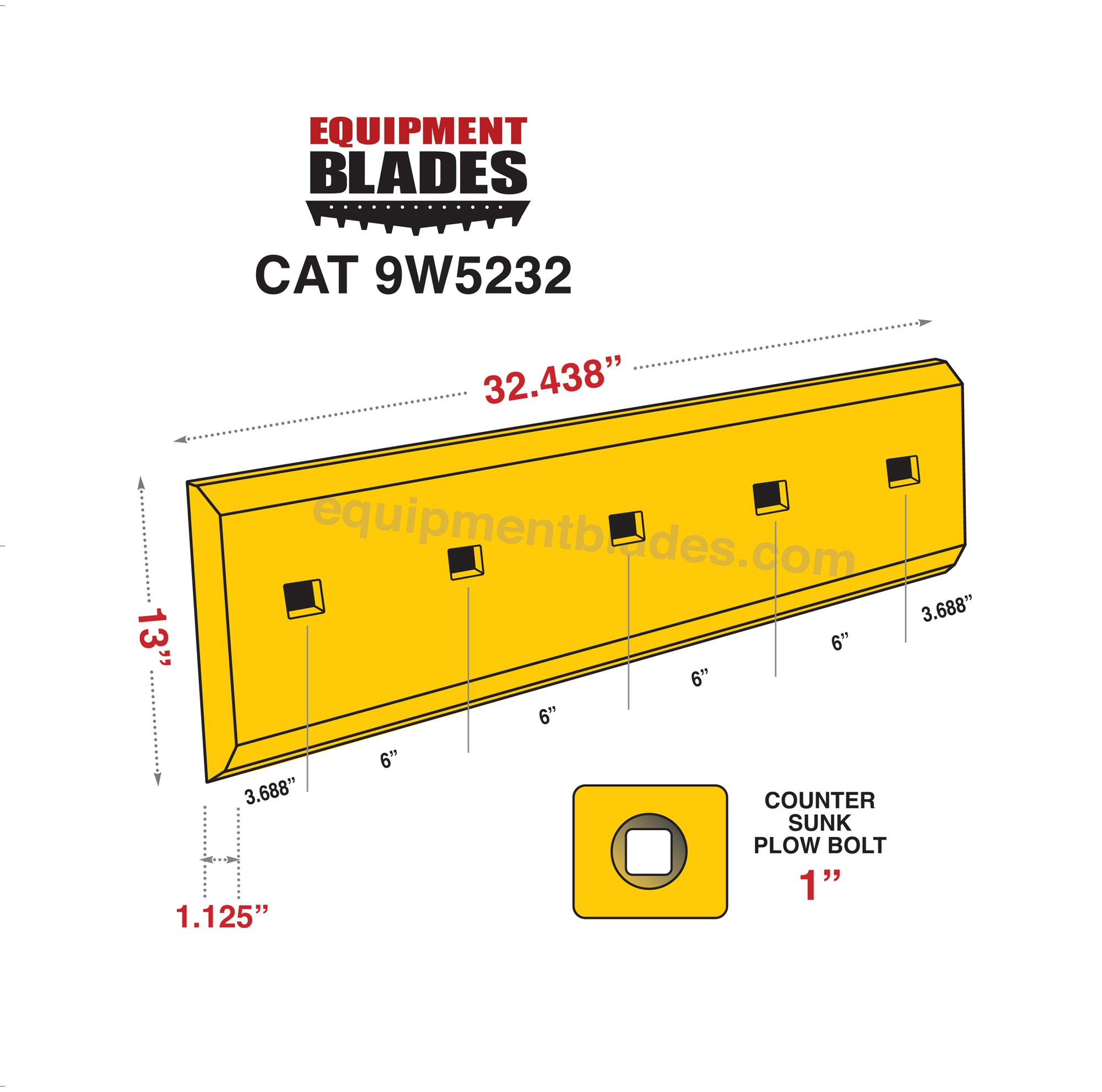 CAT 9W5232-Bull Dozer blades-Equipment Blades Inc-Equipment Blades Inc