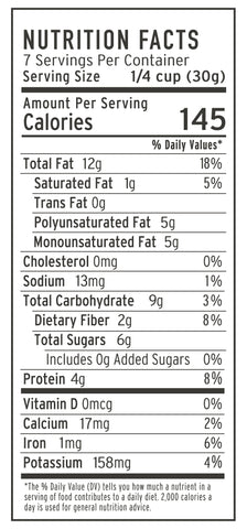 gingerbread nutrition facts wildway
