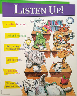Study Skills Posters (Set of 5)