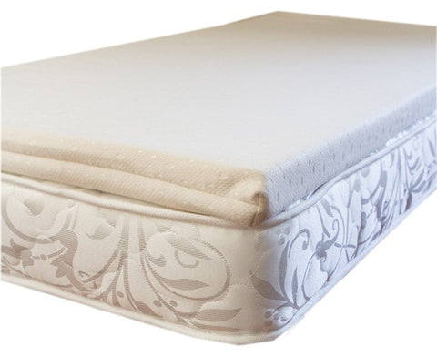 Memory Foam Mattress Toppers - Beds & Pillows