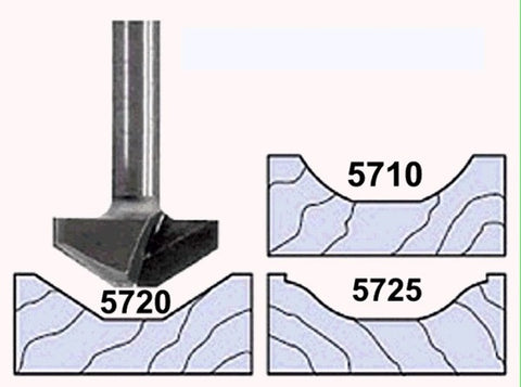 Whiteside Panel Profile Router Bits