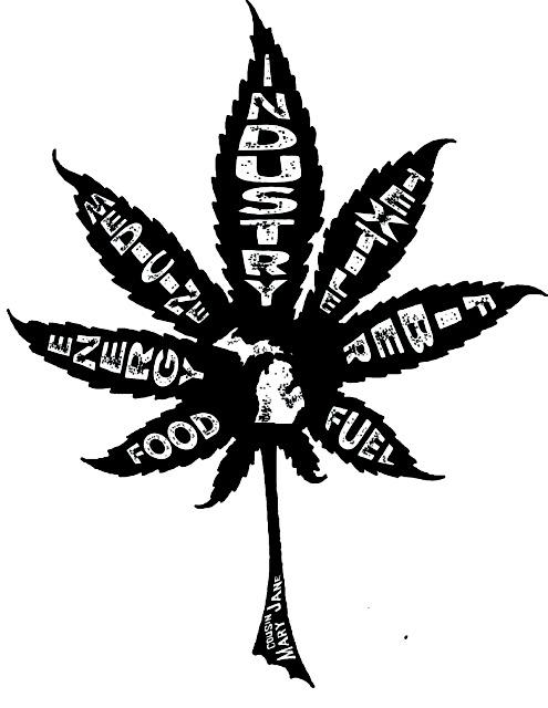 Hemp, Cannabis, Marijuana