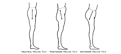 pelvic tilting during pregnancy