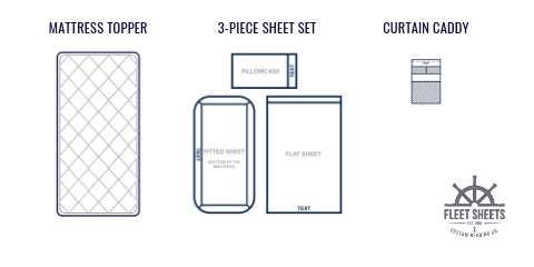 Fleet Sheets Comfort Care Package Bundle Diagram for Navy Racks, Submarine Racks, and Coast Guard Racks.