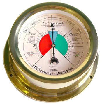 Euro Fishing Barometer