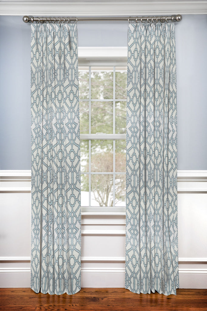 Hidden Back tab Drapery Panel- Fretwork Aqua
