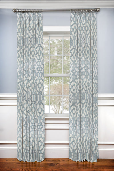 Custom Drapery Panel- Fretwork Aqua