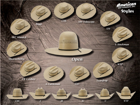 Hat Shapes and Styles – Codyscowboyhats 38b13793c03