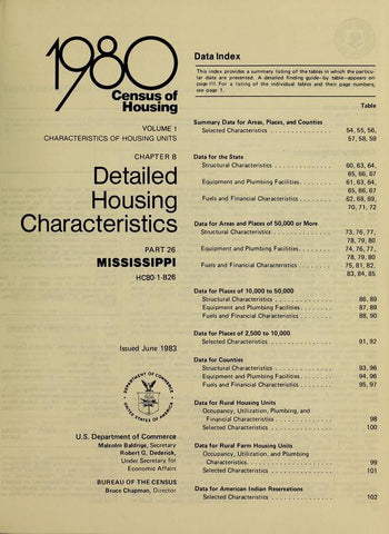 1980 Census Of Housing. Detailed Housing Characteristics. Mississippi - Repressed Publishing - 1