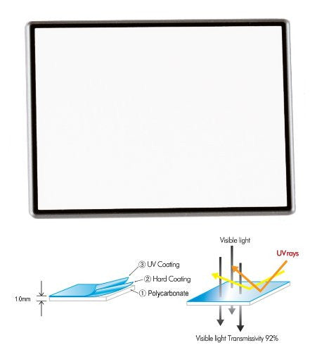 Promaster Hard LCD Screen Protector 2.7
