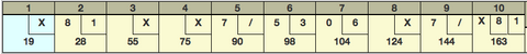 full-finished-bowling-game-score