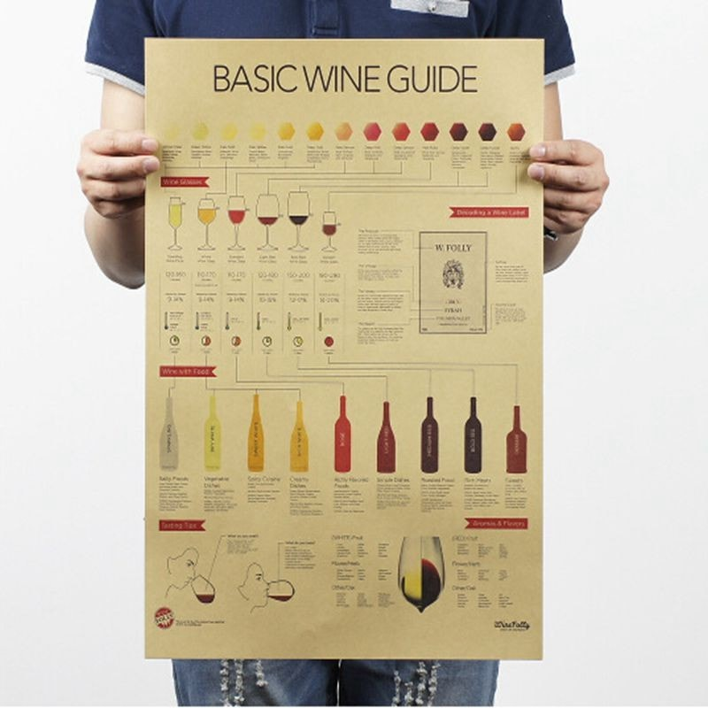 Wine Poster Tasting Guide Vintage Paper Poster For Home Bar Pub